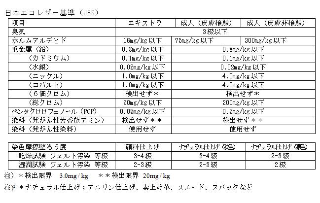 jes323